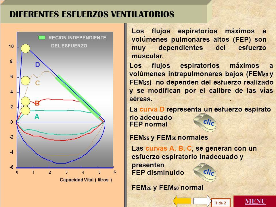 ab c e f 012345 0 2 4 6 8 FEM 50 50 FEM 25 25 6 FEP JOVEN 0123456 0 2 4 6 8 10 12 -2 -4 -6 ANCIANO Los valores de predicción se obtienen midiendo los
