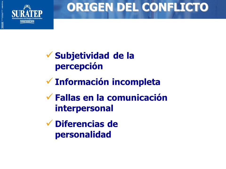 10 ORIGEN DEL CONFLICTO Subjetividad de la percepción Información incompleta Fallas en la comunicación interpersonal Diferencias de personalidad