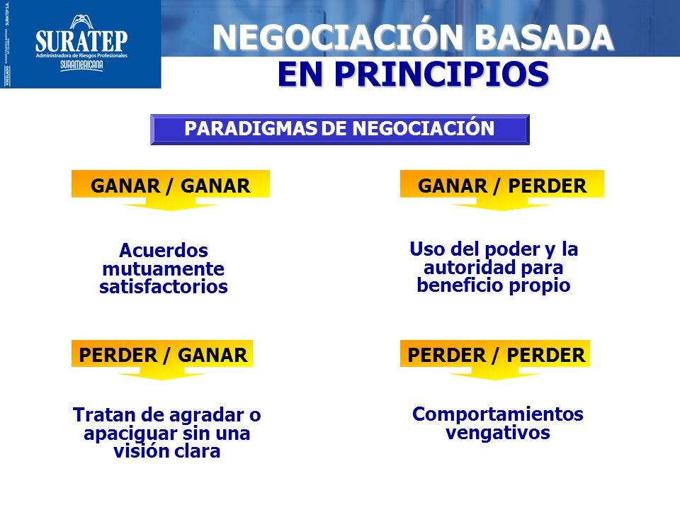 14 PARADIGMAS DE NEGOCIACIÓN GANAR / GANARGANAR / PERDER PERDER / GANARPERDER / PERDER Acuerdos mutuamente satisfactorios Uso del poder y la autoridad