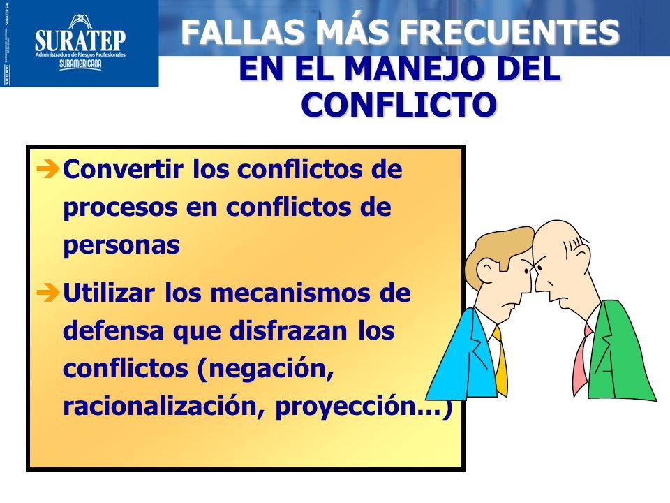 16 FALLAS MÁS FRECUENTES EN EL MANEJO DEL CONFLICTO Convertir los conflictos de procesos en conflictos de personas Utilizar los mecanismos de defensa