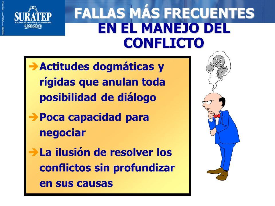 17 Actitudes dogmáticas y rígidas que anulan toda posibilidad de diálogo Poca capacidad para negociar La ilusión de resolver los conflictos sin profun