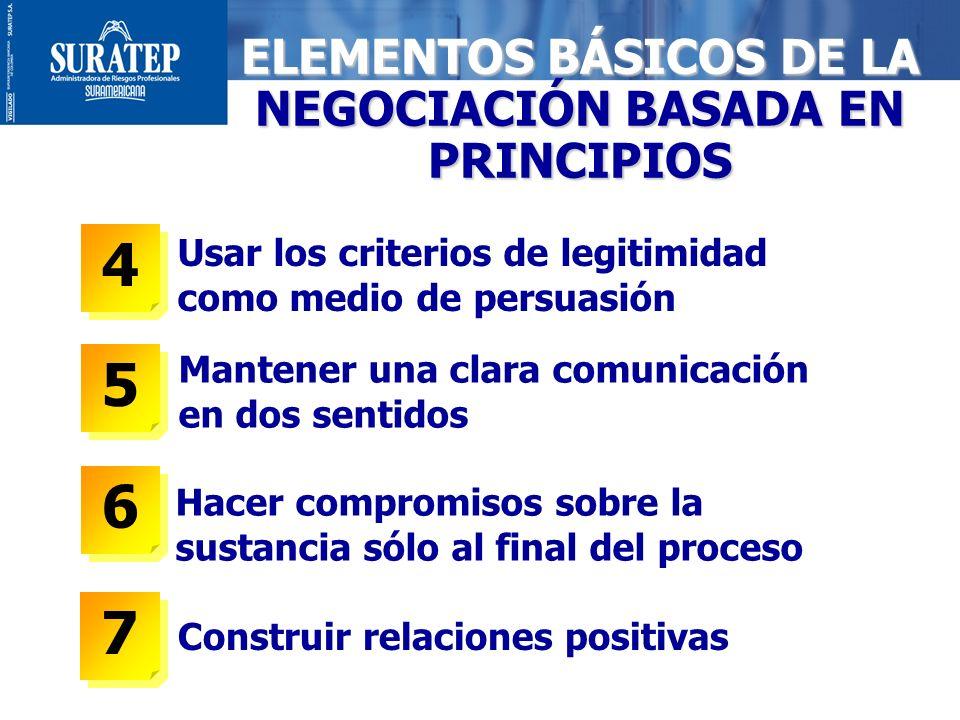 20 Hacer compromisos sobre la sustancia sólo al final del proceso 4 4 Usar los criterios de legitimidad como medio de persuasión Mantener una clara co