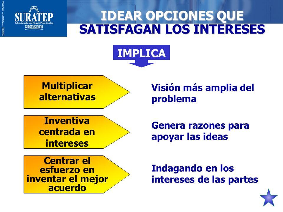 24 IDEAR OPCIONES QUE SATISFAGAN LOS INTERESES Multiplicar alternativas Inventiva centrada en intereses Centrar el esfuerzo en inventar el mejor acuer