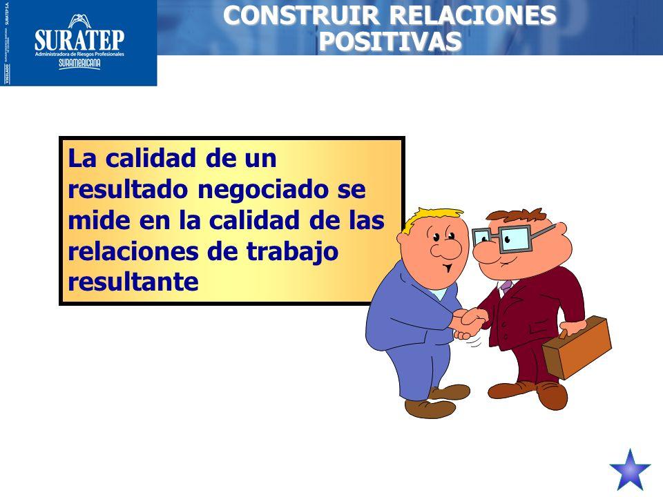 29 CONSTRUIR RELACIONES POSITIVAS La calidad de un resultado negociado se mide en la calidad de las relaciones de trabajo resultante