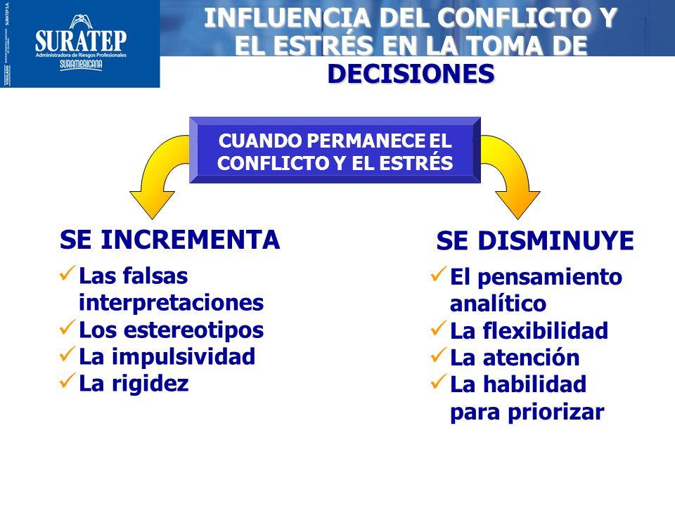 9 CUANDO EL CONFLICTO Y EL ESTRÉS ES PRODUCTIVO Promueve la creatividad Estimula el cambio y la toma decisiones INFLUENCIA DEL CONFLICTO Y EL ESTRÉS EN LA TOMA DE DECISIONES
