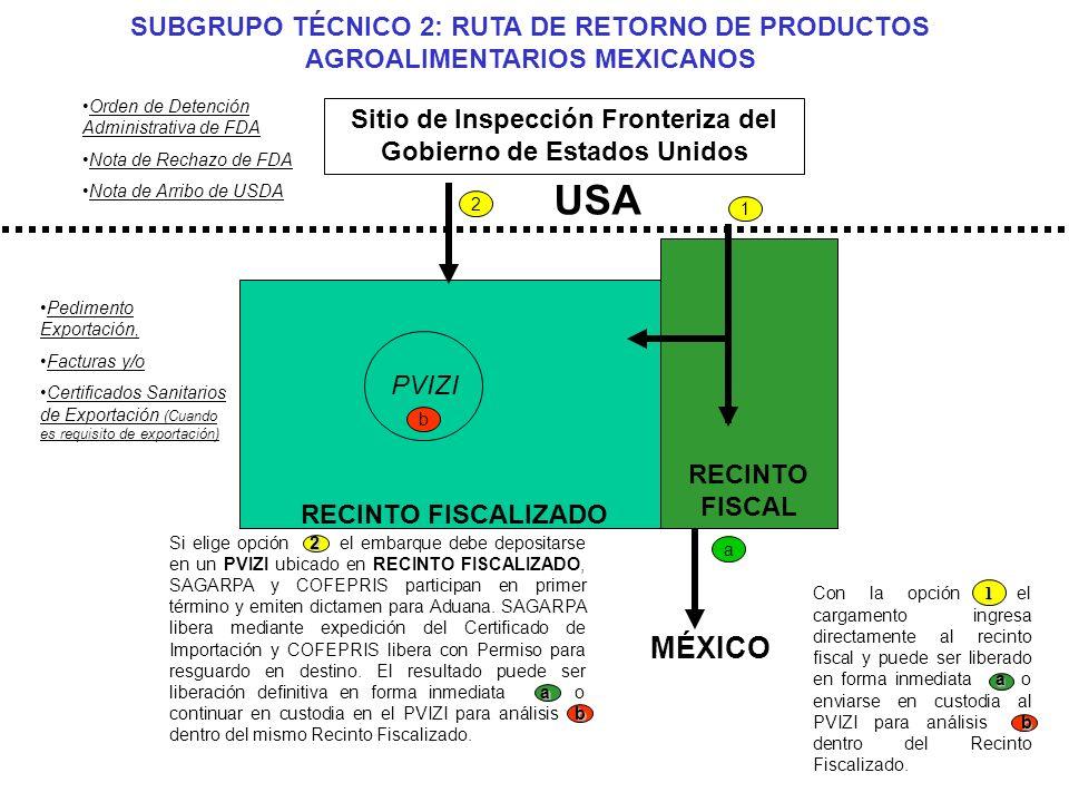 SUBGRUPO TÉCNICO 2: RUTA DE RETORNO DE PRODUCTOS AGROALIMENTARIOS MEXICANOS Orden de Detención Administrativa de FDA Nota de Rechazo de FDA Nota de Arribo de USDA Pedimento Exportación, Facturas y/o Certificados Sanitarios de Exportación (Cuando es requisito de exportación) 2 a b Si elige opción 2 el embarque debe depositarse en un PVIZI ubicado en RECINTO FISCALIZADO, SAGARPA y COFEPRIS participan en primer término y emiten dictamen para Aduana.