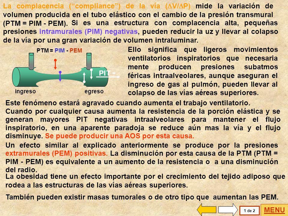 La presión crítica es una propiedad fundamental de los tubos elásticos y permite entender al resistor de Starling como productor de la AOS. PTM Flujo