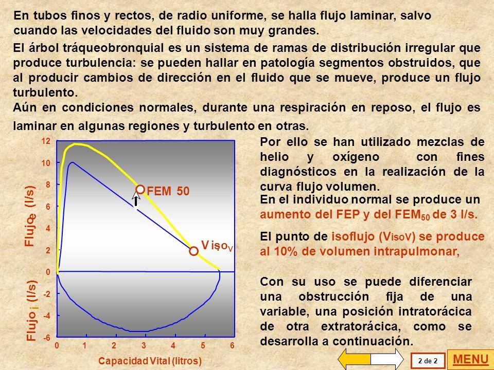 Se usan mezclas enriquecidas con Helio, lo que conduce a una disminución de la relación entre densidad y viscosidad, factores que disminuyen el número