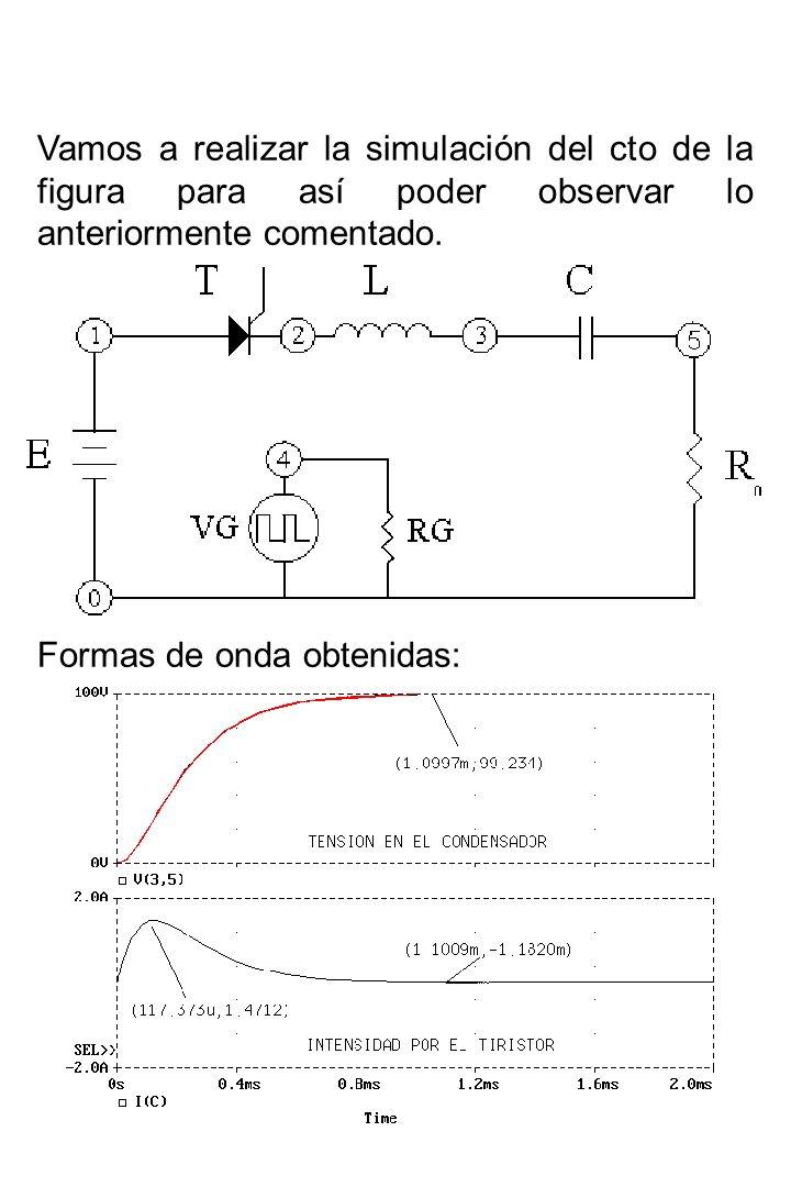 103/131 Vamos a realizar la simulación del cto de la figura para así poder observar lo anteriormente comentado. Formas de onda obtenidas:
