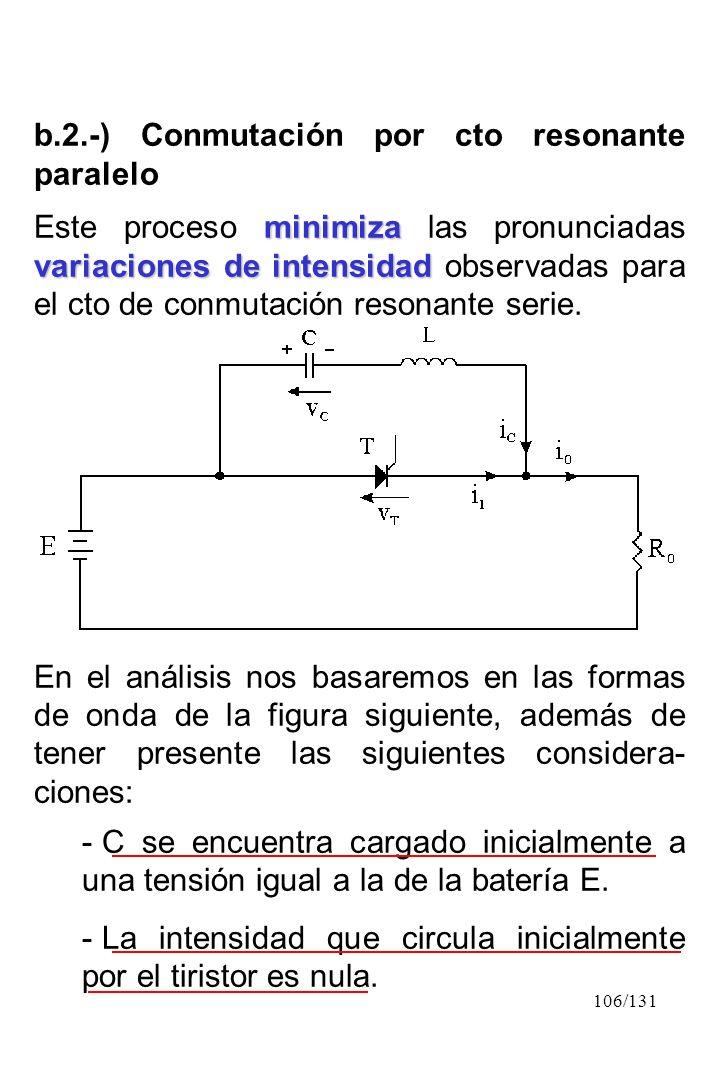106/131 b.2.-) Conmutación por cto resonante paralelo minimiza variaciones de intensidad Este proceso minimiza las pronunciadas variaciones de intensi