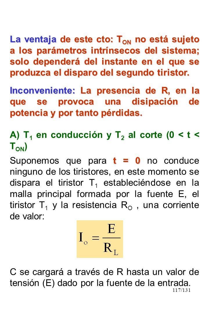 117/131 La ventaja de este cto: T ON no está sujeto a los parámetros intrínsecos del sistema; solo dependerá del instante en el que se produzca el dis