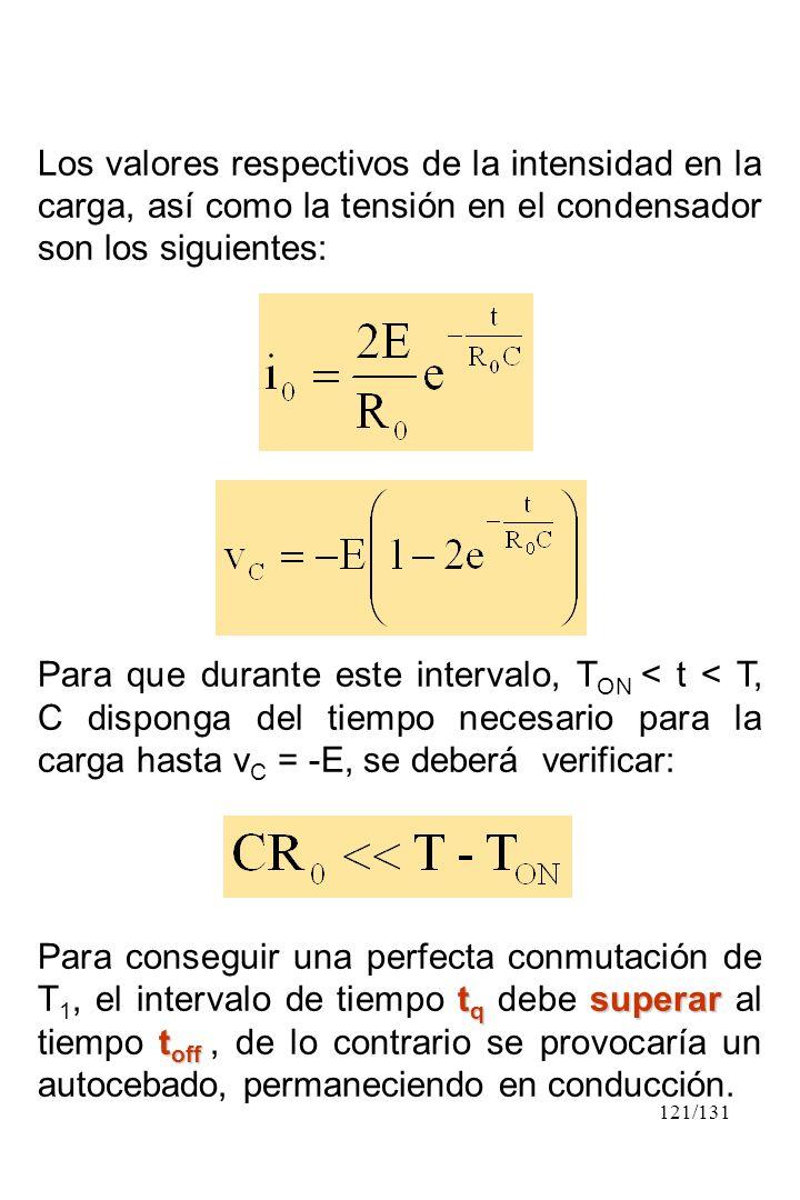 121/131 Los valores respectivos de la intensidad en la carga, así como la tensión en el condensador son los siguientes: Para que durante este interval