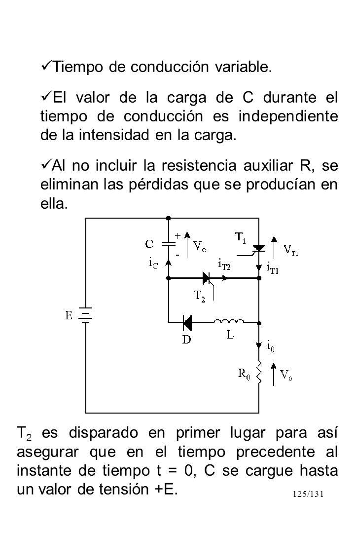 125/131 Tiempo de conducción variable. El valor de la carga de C durante el tiempo de conducción es independiente de la intensidad en la carga. Al no