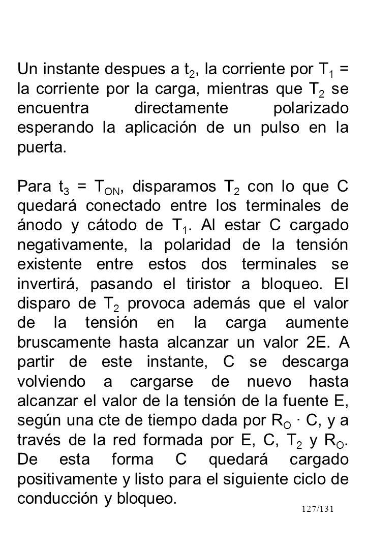 127/131 Un instante despues a t 2, la corriente por T 1 = la corriente por la carga, mientras que T 2 se encuentra directamente polarizado esperando l