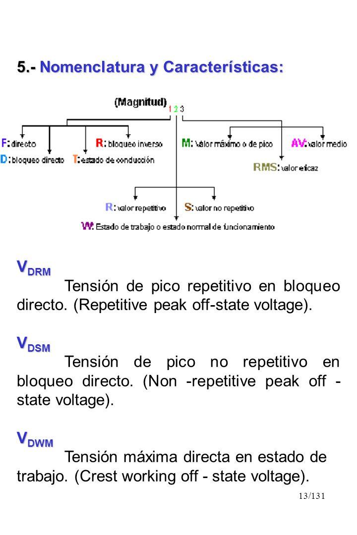 13/131 5.- Nomenclatura y Características: V DRM Tensión de pico repetitivo en bloqueo directo. (Repetitive peak off-state voltage). V DSM Tensión de