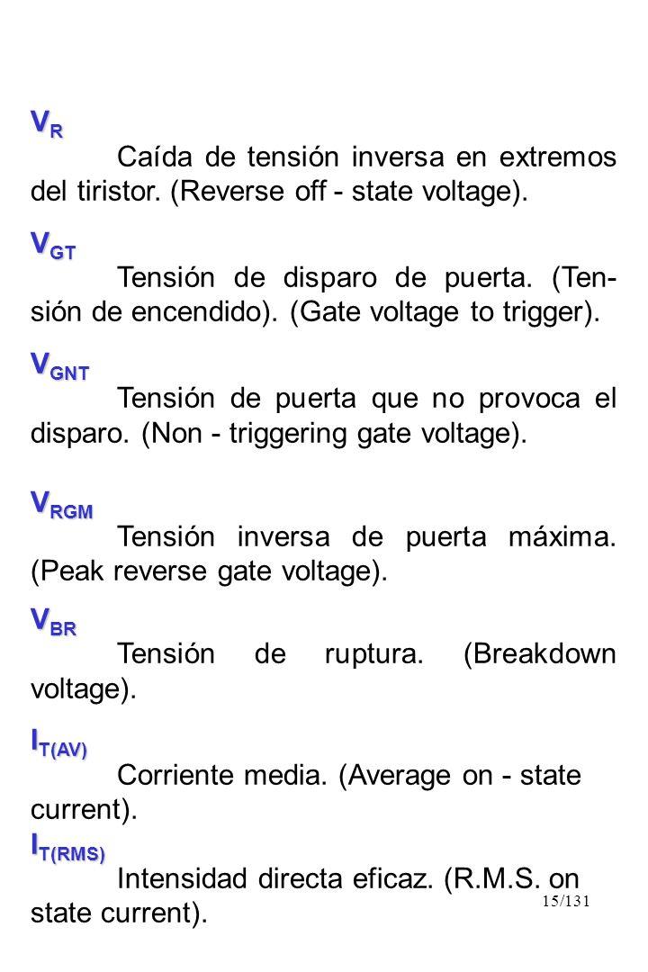 15/131 V R Caída de tensión inversa en extremos del tiristor. (Reverse off - state voltage). V GT Tensión de disparo de puerta. (Ten- sión de encendid