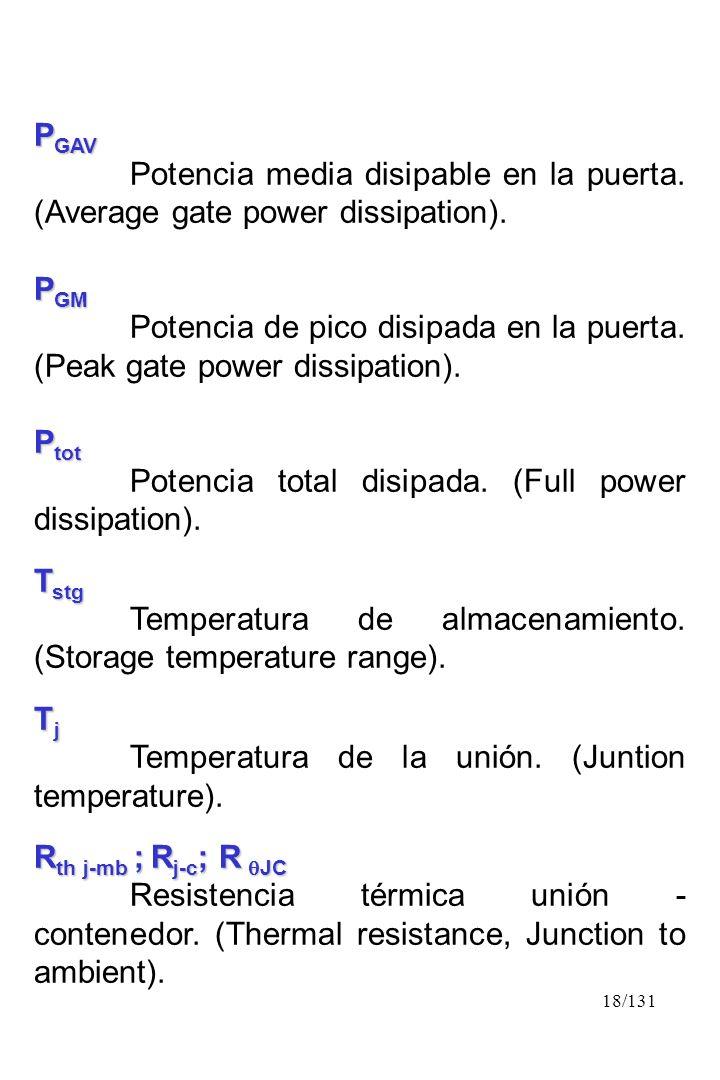 18/131 P GAV Potencia media disipable en la puerta. (Average gate power dissipation). P GM Potencia de pico disipada en la puerta. (Peak gate power di