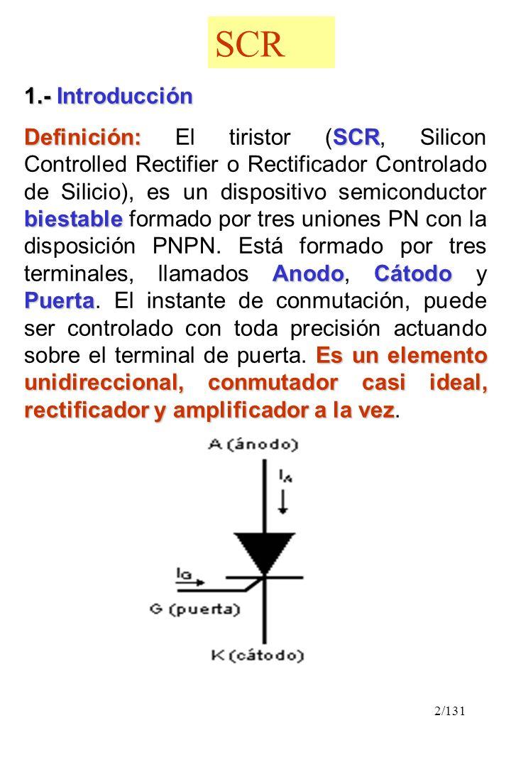 2/131 1.- Introducción Definición: SCR biestable AnodoCátodo Puerta Es un elemento unidireccional, conmutador casi ideal, rectificador y amplificador