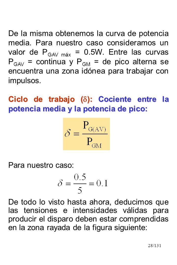 28/131 De la misma obtenemos la curva de potencia media. Para nuestro caso consideramos un valor de P GAV máx = 0.5W. Entre las curvas P GAV = continu