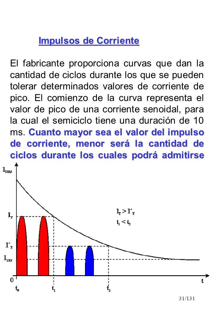 31/131 Impulsos de Corriente Cuanto mayor sea el valor del impulso de corriente, menor será la cantidad de ciclos durante los cuales podrá admitirse e