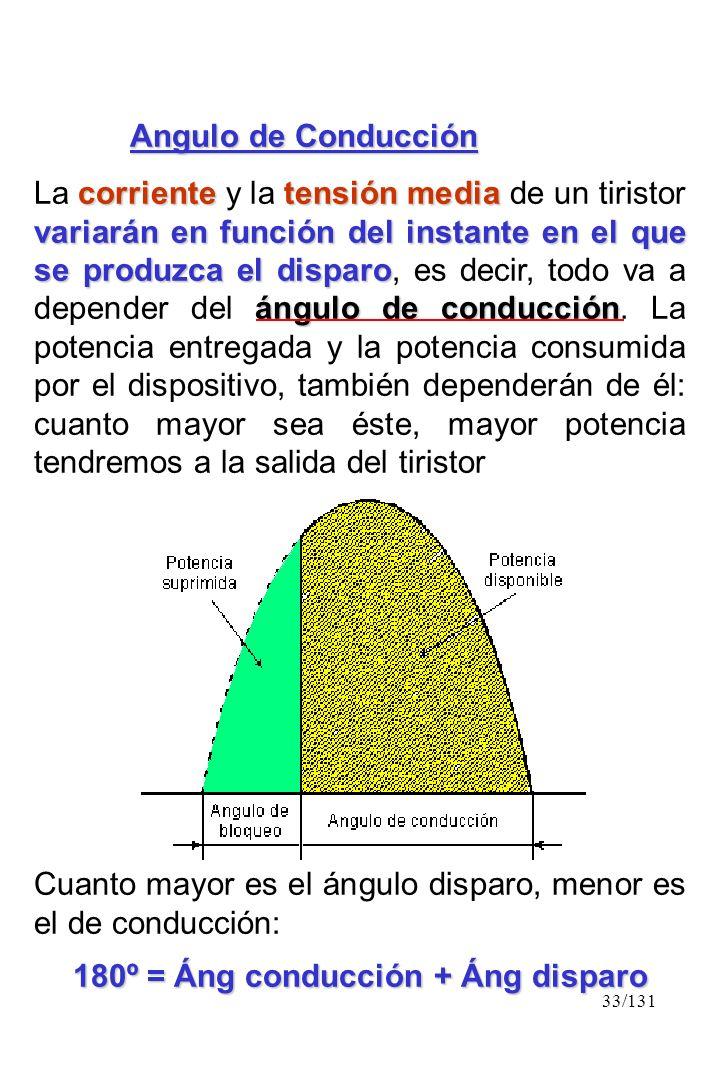 33/131 Angulo de Conducción corrientetensión media variarán en función del instante en el que se produzca el disparo ángulo de conducción La corriente