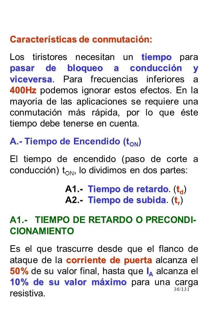 36/131 Características de conmutación: tiempo pasar de bloqueo a conducción y viceversa 400Hz Los tiristores necesitan un tiempo para pasar de bloqueo