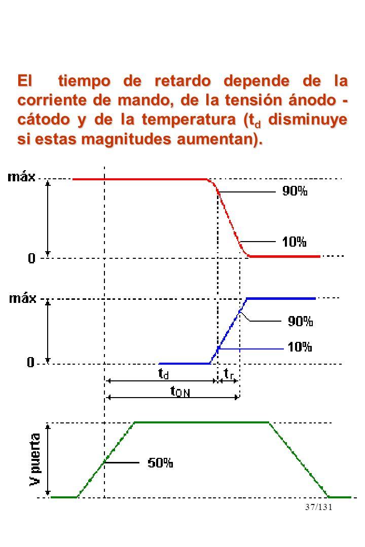 37/131 El tiempo de retardo depende de la corriente de mando, de la tensión ánodo - cátodo y de la temperatura (t d disminuye si estas magnitudes aume