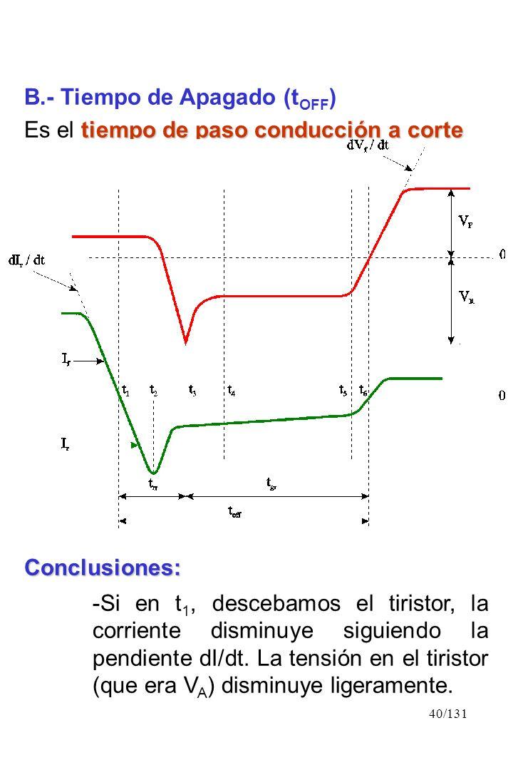 40/131 B.- Tiempo de Apagado (t OFF ) tiempo de paso conducción a corte Es el tiempo de paso conducción a corteConclusiones: -Si en t 1, descebamos el
