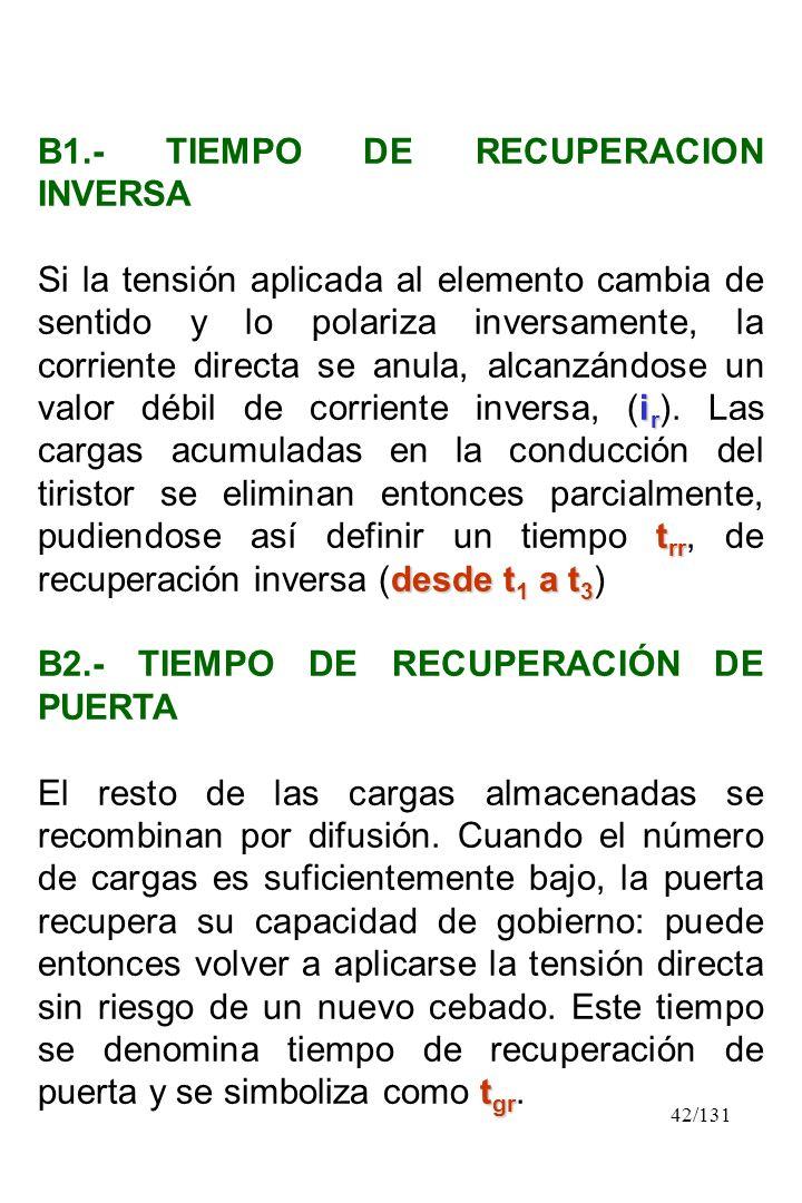 42/131 B1.- TIEMPO DE RECUPERACION INVERSA i r t rr desde t 1 a t 3 Si la tensión aplicada al elemento cambia de sentido y lo polariza inversamente, l
