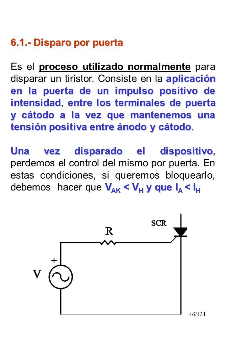 46/131 6.1.- Disparo por puerta aplicación en la puerta de un impulso positivo de intensidadentre los terminales de puerta y cátodo a la vez que mante