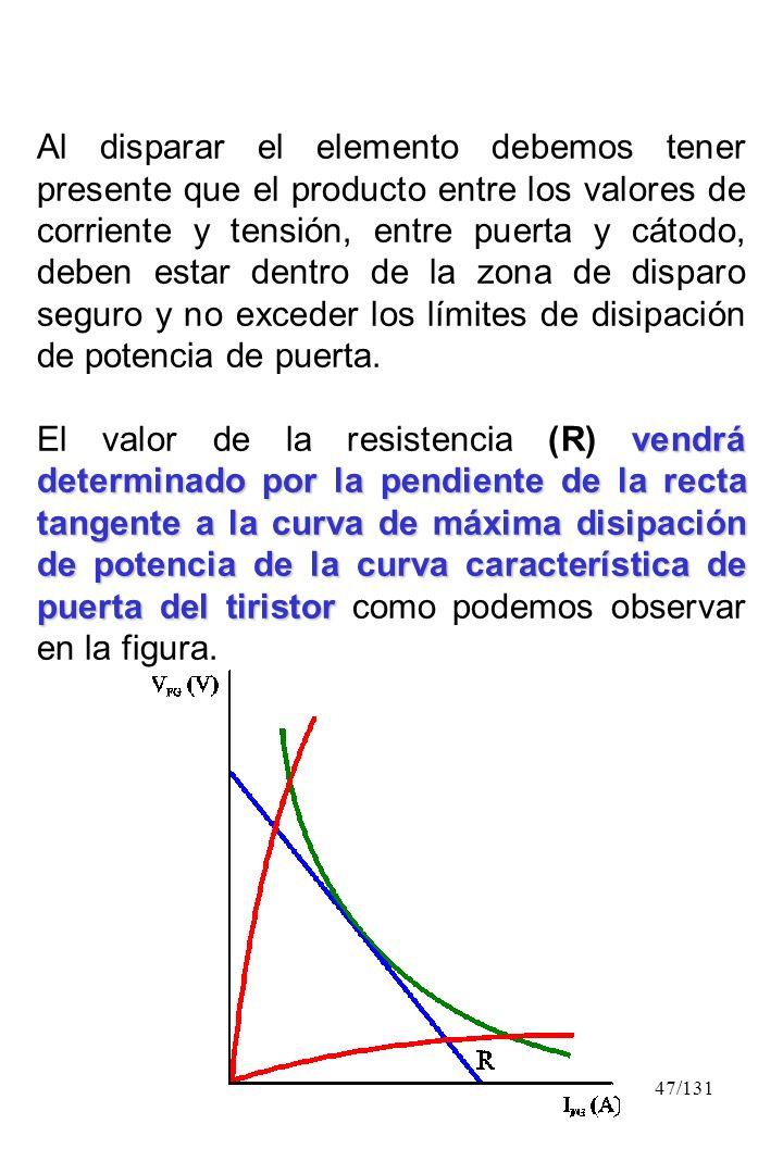 47/131 Al disparar el elemento debemos tener presente que el producto entre los valores de corriente y tensión, entre puerta y cátodo, deben estar den