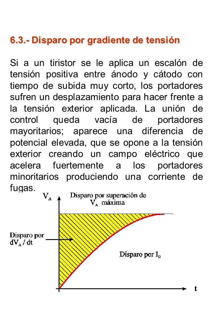 51/131 6.3.- Disparo por gradiente de tensión Si a un tiristor se le aplica un escalón de tensión positiva entre ánodo y cátodo con tiempo de subida m