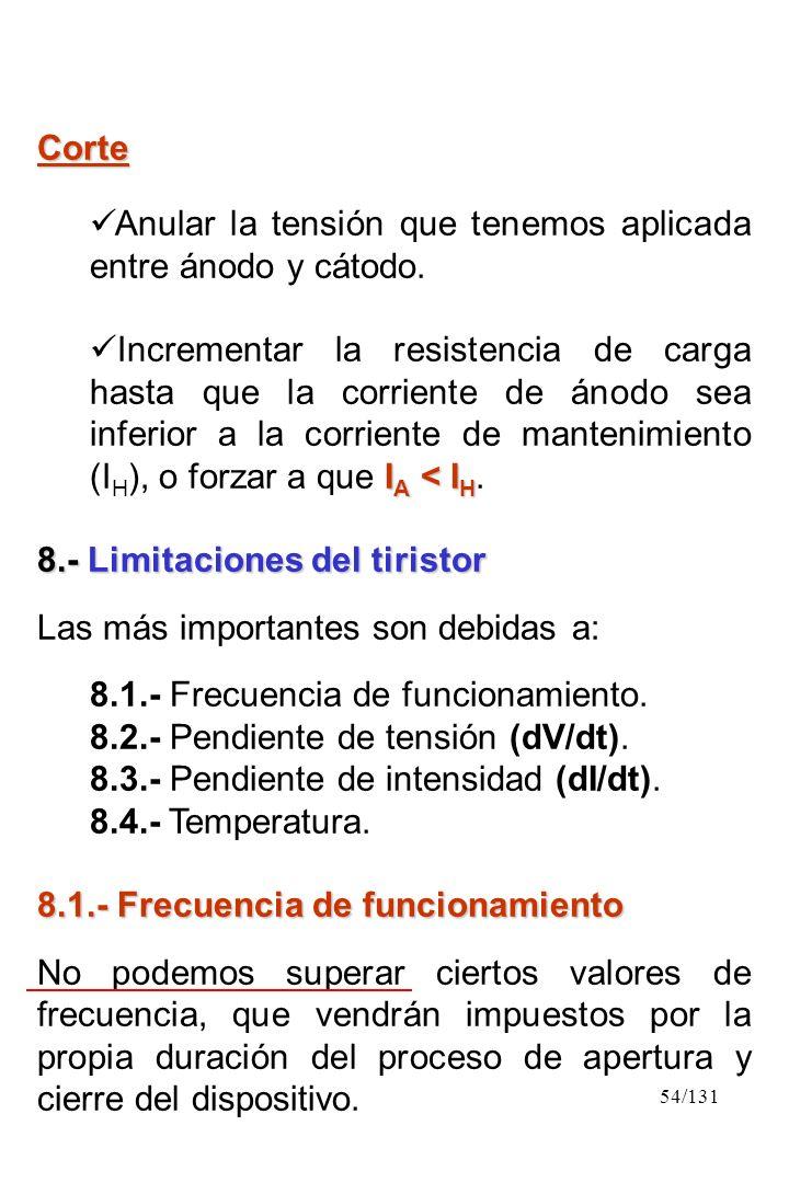54/131 Corte Anular la tensión que tenemos aplicada entre ánodo y cátodo. I A < I H Incrementar la resistencia de carga hasta que la corriente de ánod