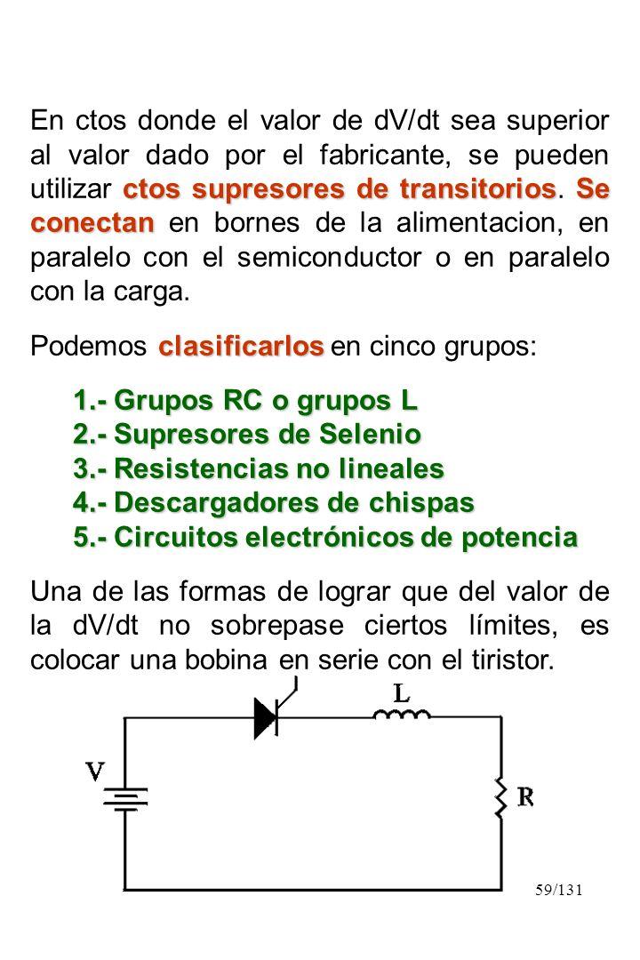 59/131 ctos supresores de transitoriosSe conectan En ctos donde el valor de dV/dt sea superior al valor dado por el fabricante, se pueden utilizar cto