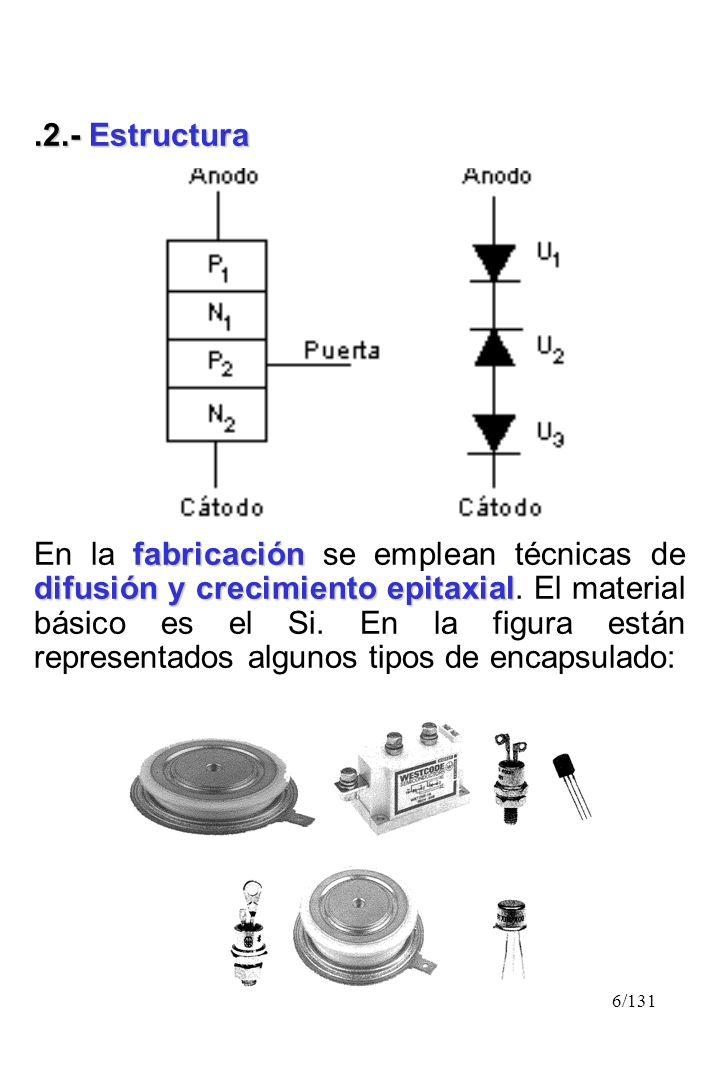 6/131.2.- Estructura fabricación difusión y crecimiento epitaxial En la fabricación se emplean técnicas de difusión y crecimiento epitaxial. El materi