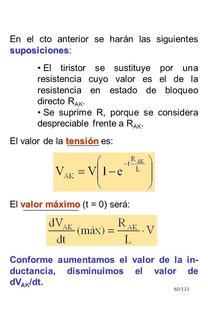 60/131 suposiciones En el cto anterior se harán las siguientes suposiciones: El tiristor se sustituye por una resistencia cuyo valor es el de la resis