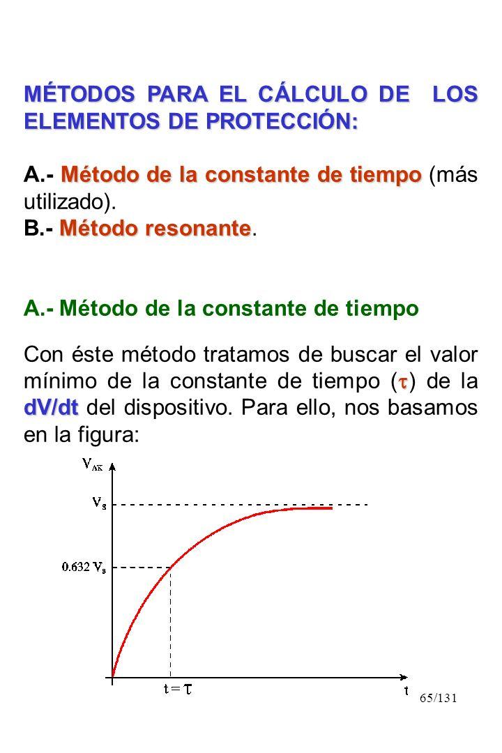 65/131 MÉTODOS PARA EL CÁLCULO DE LOS ELEMENTOS DE PROTECCIÓN: Método de la constante de tiempo A.- Método de la constante de tiempo (más utilizado).