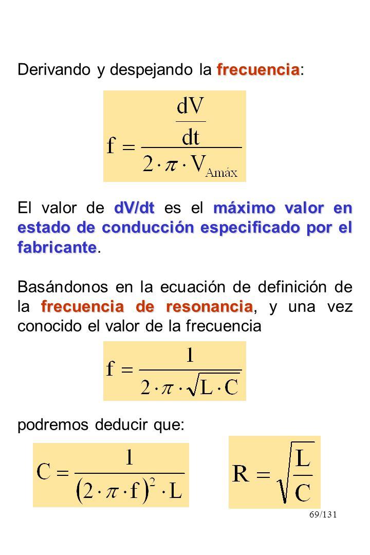 69/131 frecuencia Derivando y despejando la frecuencia: dV/dtmáximo valor en estado de conducción especificado por el fabricante El valor de dV/dt es
