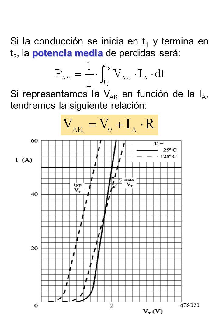 78/131 potencia media Si la conducción se inicia en t 1 y termina en t 2, la potencia media de perdidas será: Si representamos la V AK en función de l