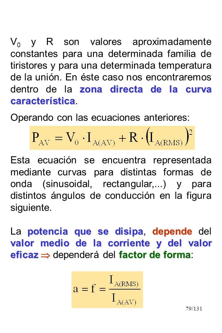 79/131 zona directa de la curva característica V 0 y R son valores aproximadamente constantes para una determinada familia de tiristores y para una de