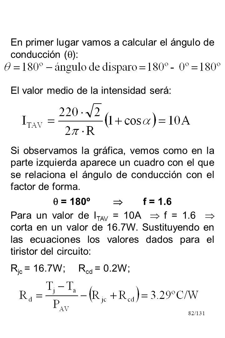 82/131 En primer lugar vamos a calcular el ángulo de conducción ( ): El valor medio de la intensidad será: Si observamos la gráfica, vemos como en la