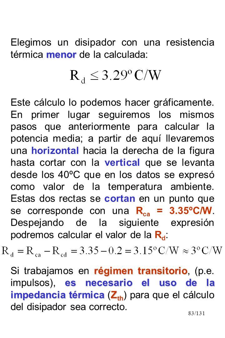 83/131 menor Elegimos un disipador con una resistencia térmica menor de la calculada: Este cálculo lo podemos hacer gráficamente. En primer lugar segu