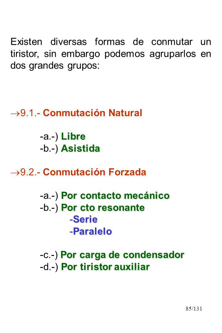 85/131 Existen diversas formas de conmutar un tiristor, sin embargo podemos agruparlos en dos grandes grupos: 9.1.- Conmutación Natural Libre -a.-) Li