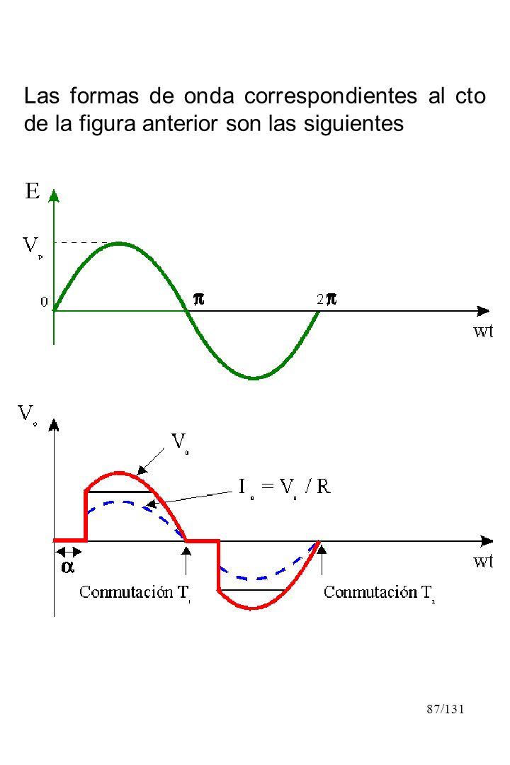 87/131 Las formas de onda correspondientes al cto de la figura anterior son las siguientes