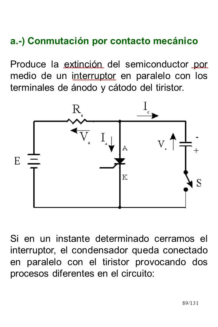 89/131 a.-) Conmutación por contacto mecánico Produce la extinción del semiconductor por medio de un interruptor en paralelo con los terminales de áno