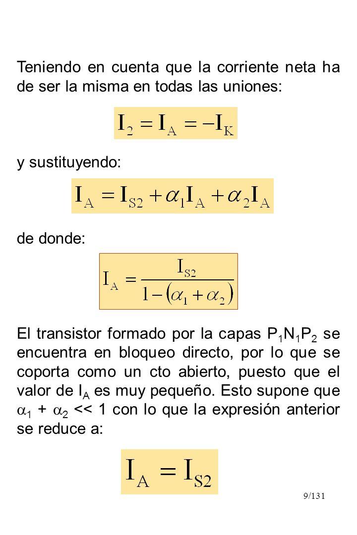 9/131 Teniendo en cuenta que la corriente neta ha de ser la misma en todas las uniones: y sustituyendo: de donde: El transistor formado por la capas P