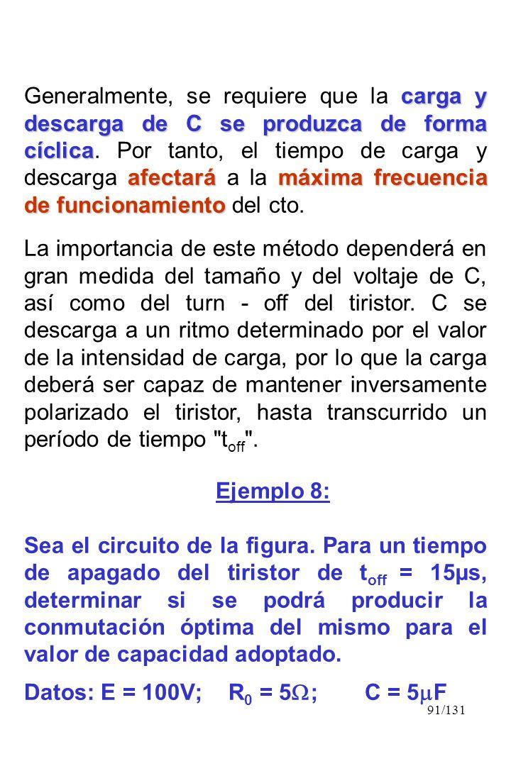 91/131 carga y descarga de Cse produzca de forma cíclica afectará máxima frecuencia de funcionamiento Generalmente, se requiere que la carga y descarg