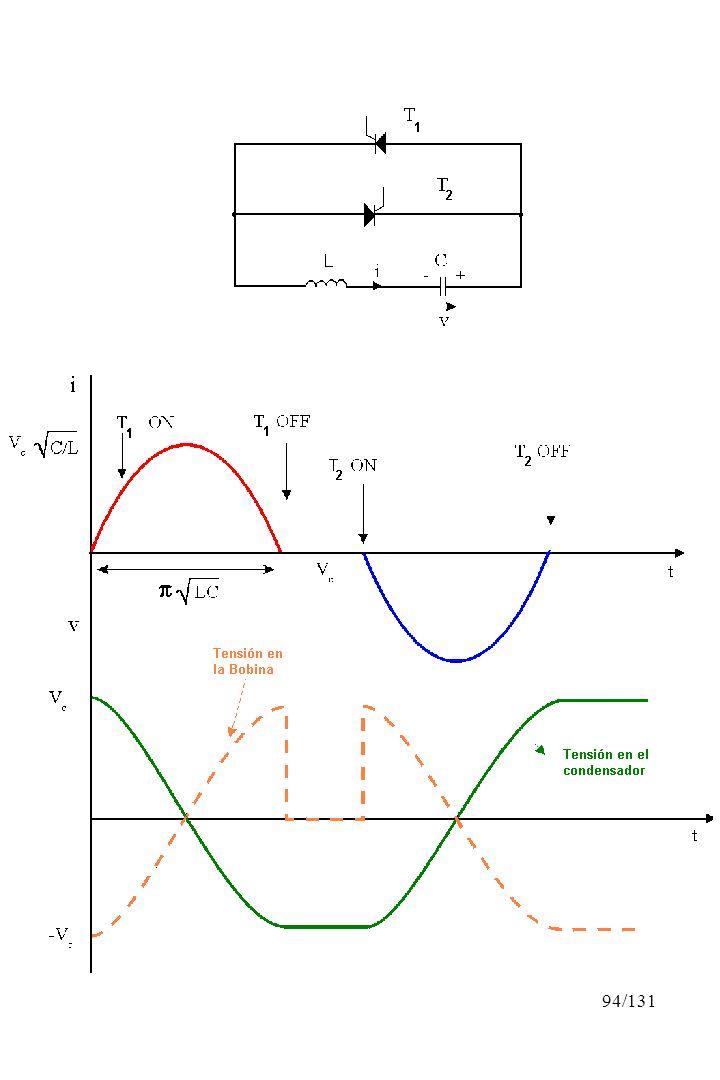 94/131 b.-) Conmutación por cto resonante