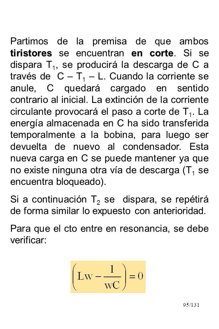 95/131 tiristoresen corte Partimos de la premisa de que ambos tiristores se encuentran en corte. Si se dispara T 1, se producirá la descarga de C a tr