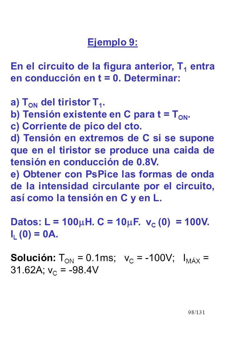 98/131 Ejemplo 9: En el circuito de la figura anterior, T 1 entra en conducción en t = 0. Determinar: a) T ON del tiristor T 1. b) Tensión existente e